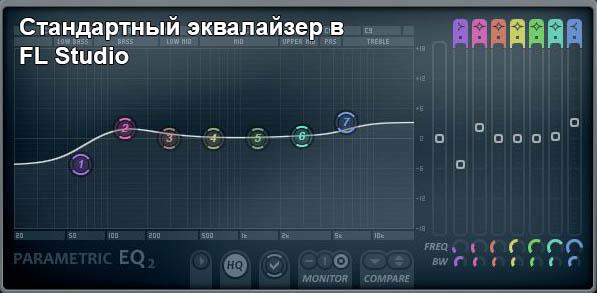 Эквалайзер в программе FL Studio