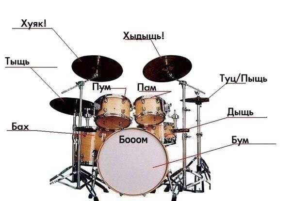 Прикольная барабанная установка