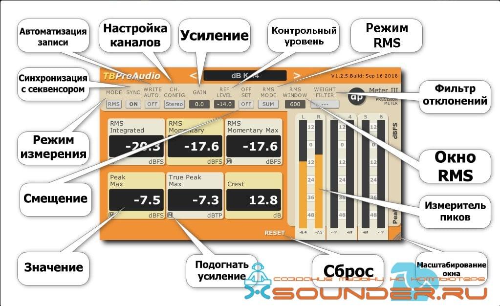 Обозначения настроек плагина dpMeter 3